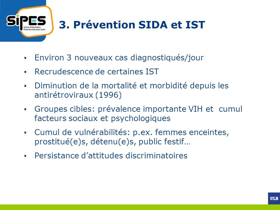 3. Prévention SIDA et IST Environ 3 nouveaux cas diagnostiqués/jour Recrudescence de certaines IST Diminution de la mortalité et morbidité depuis les