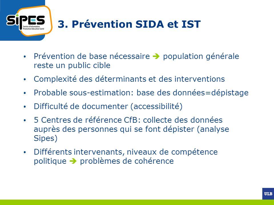 3. Prévention SIDA et IST Prévention de base nécessaire population générale reste un public cible Complexité des déterminants et des interventions Pro