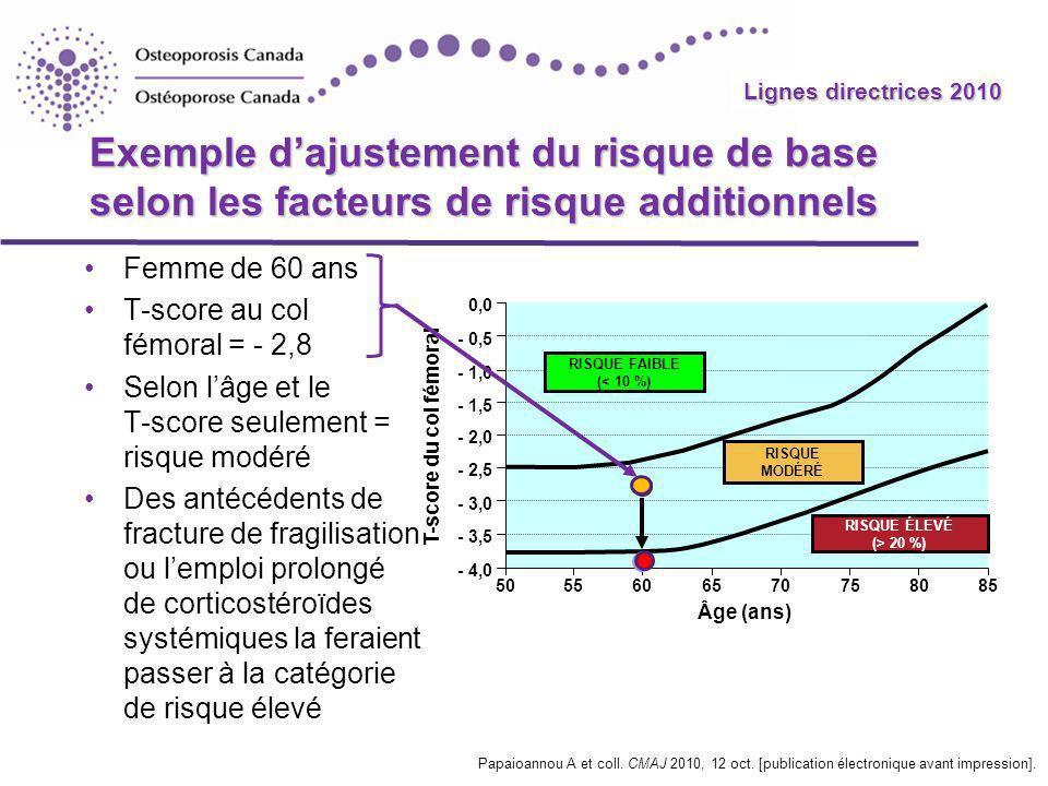Lignes directrices 2010 0,0 - 0,5 - 1,0 - 1,5 - 2,0 - 2,5 - 3,0 - 3,5 - 4,0 5055606570758085 Âge (ans) T-score du col fémoral RISQUE FAIBLE (< 10 %) R