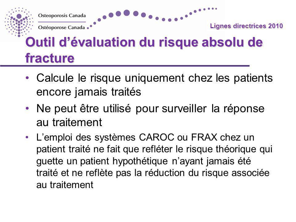 Lignes directrices 2010 Outil dévaluation du risque absolu de fracture Calcule le risque uniquement chez les patients encore jamais traités Ne peut êt
