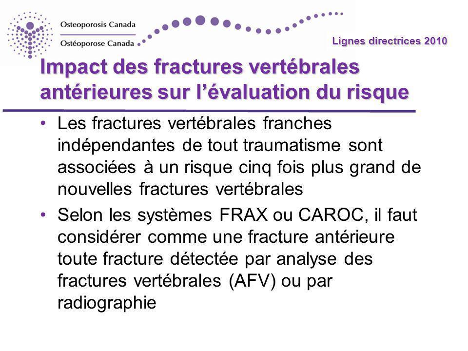 Lignes directrices 2010 Impact des fractures vertébrales antérieures sur lévaluation du risque Les fractures vertébrales franches indépendantes de tou