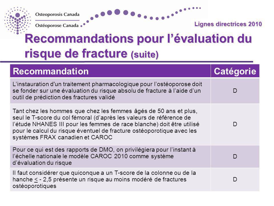 Lignes directrices 2010 RecommandationCatégorie Linstauration d'un traitement pharmacologique pour lostéoporose doit se fonder sur une évaluation du r