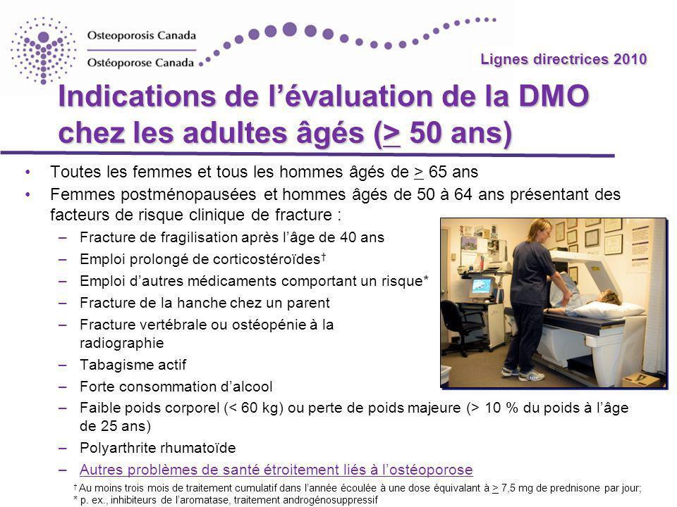 Lignes directrices 2010 Maladies associées à lostéoporose et à un risque accru de fractures Hyperthyroïdie primaire Diabète de type 1 Ostéogenèse imparfaite Hyperthyroïdie de longue date non traitée, hypogonadisme ou ménopause précoce (< 45 ans) Maladie de Cushing Malnutrition ou malabsorption chroniques Maladie hépatique chronique Maladie pulmonaire obstructive chronique (MPOC) Maladies inflammatoires chroniques (p.