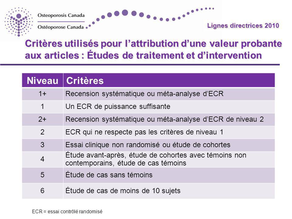 Critères utilisés pour lattribution dune valeur probante aux articles : Études de traitement et dintervention NiveauCritères 1+Recension systématique