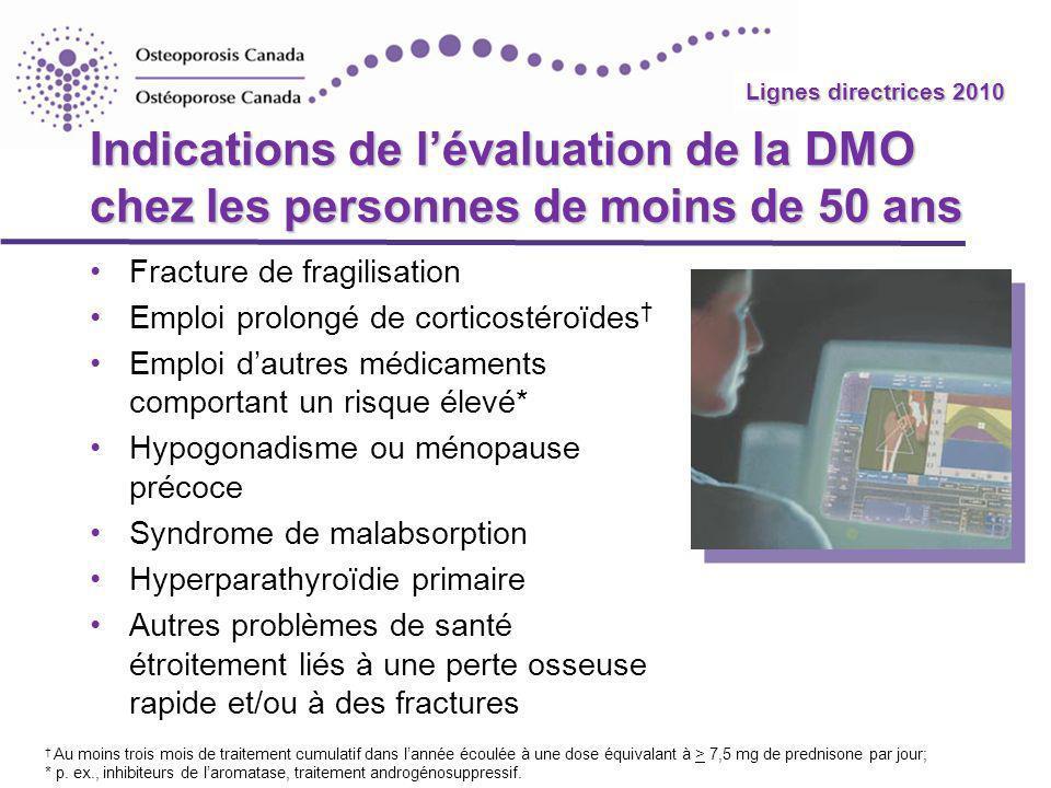 Lignes directrices 2010 Catégories de rapports de DMO ÂgeCatégorieCritères* < 50 ans Sous les valeurs prévisibles pour lâge Z-score < - 2,0 À lintérieur des valeurs prévisibles pour lâge Z-score > - 2,0 > 50 ans Ostéoporose grave (avérée) T-score < - 2,5 avec fracture de fragilisation OstéoporoseT-score < - 2,5 Masse osseuse basseT-score - 1,1 à - 2,4 NormaleT-score > - 1,0 Cliquer ici pour une liste des enjeux relatifs aux rapports de DMO.