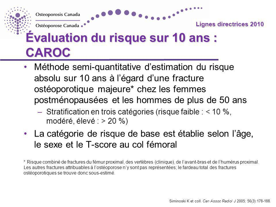 Lignes directrices 2010 Évaluation du risque de fracture sur 10 ans pour les femmes (risque CAROC de base) Papaioannou A et coll.