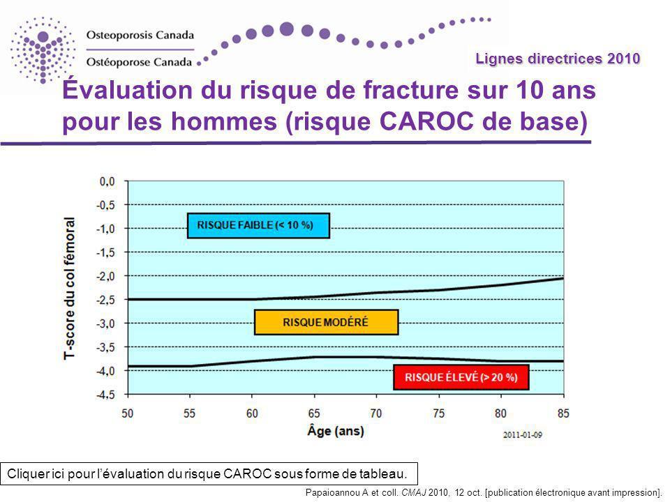 Lignes directrices 2010 Évaluation du risque de fracture après lâge de 50 ans : Sommaire Énoncé Niveau de preuve Les facteurs de risque cliniques (en particulier l âge, les antécédents de fracture de fragilisation et l exposition prolongée aux corticostéroïdes) renforcent la valeur prédictive des fractures, indépendamment de la DMO seule Niveau 1 La version canadienne de l outil FRAX et le système CAROC sont bien calibrés pour la prédiction du risque de fractures ostéoporotiques majeures Niveau 1 De façon globale, on observe un degré élevé de concordance pour ce qui est de la catégorisation du risque entre le système CAROC et le système FRAX canadien Niveau 1 Cliquer ici pour un sommaire du système de catégorisation des niveaux de preuve.