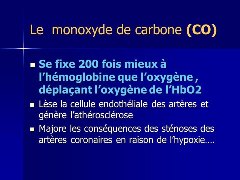 Le monoxyde de carbone (CO) Le monoxyde de carbone (CO) Se fixe 200 fois mieux à lhémoglobine que loxygène, déplaçant loxygène de lHbO2 Se fixe 200 fois mieux à lhémoglobine que loxygène, déplaçant loxygène de lHbO2 Lèse la cellule endothéliale des artères et génère lathérosclérose Lèse la cellule endothéliale des artères et génère lathérosclérose Majore les conséquences des sténoses des artères coronaires en raison de lhypoxie….