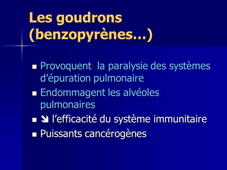 Les goudrons (benzopyrènes…) Provoquent la paralysie des systèmes dépuration pulmonaire Provoquent la paralysie des systèmes dépuration pulmonaire Endommagent les alvéoles pulmonaires Endommagent les alvéoles pulmonaires lefficacité du système immunitaire lefficacité du système immunitaire Puissants cancérogènes Puissants cancérogènes