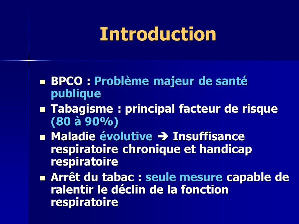 Introduction BPCO : Problème majeur de santé publique BPCO : Problème majeur de santé publique Tabagisme : principal facteur de risque (80 à 90%) Tabagisme : principal facteur de risque (80 à 90%) Maladie évolutive Insuffisance respiratoire chronique et handicap respiratoire Maladie évolutive Insuffisance respiratoire chronique et handicap respiratoire Arrêt du tabac : seule mesure capable de ralentir le déclin de la fonction respiratoire Arrêt du tabac : seule mesure capable de ralentir le déclin de la fonction respiratoire