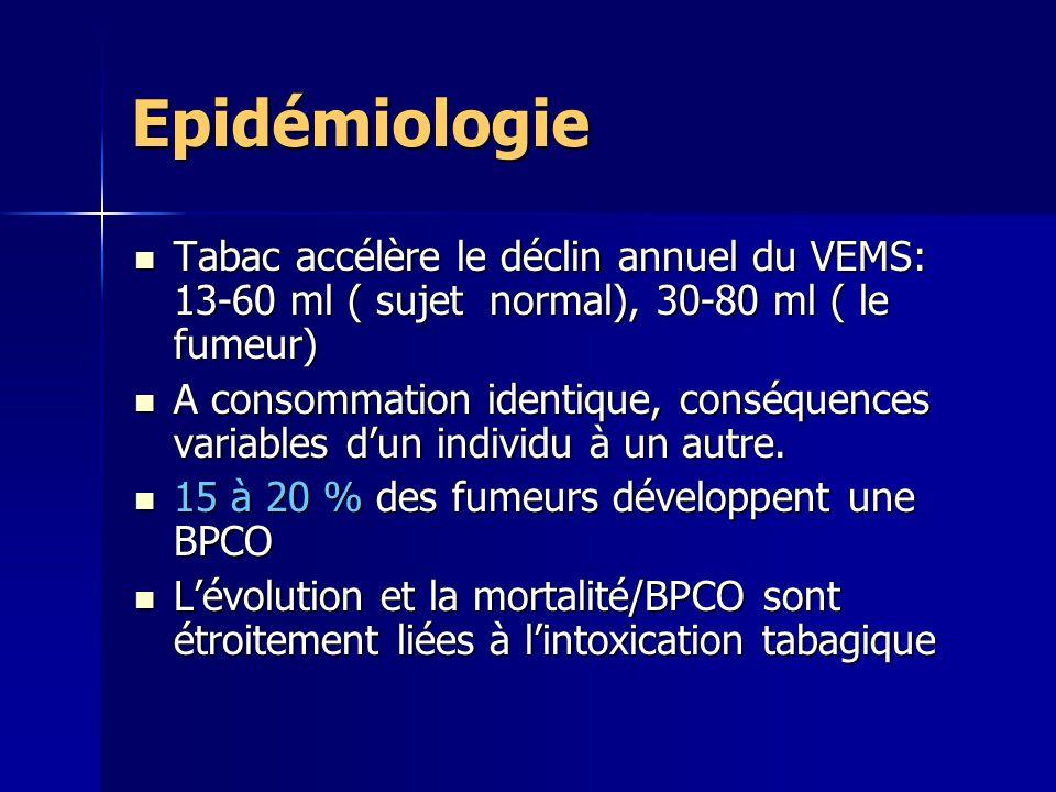 Epidémiologie Tabac accélère le déclin annuel du VEMS: 13-60 ml ( sujet normal), 30-80 ml ( le fumeur) Tabac accélère le déclin annuel du VEMS: 13-60 ml ( sujet normal), 30-80 ml ( le fumeur) A consommation identique, conséquences variables dun individu à un autre.