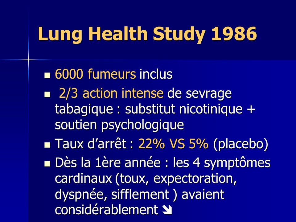 Lung Health Study 1986 6000 fumeurs inclus 6000 fumeurs inclus 2/3 action intense de sevrage tabagique : substitut nicotinique + soutien psychologique 2/3 action intense de sevrage tabagique : substitut nicotinique + soutien psychologique Taux darrêt : 22% VS 5% (placebo) Taux darrêt : 22% VS 5% (placebo) Dès la 1ère année : les 4 symptômes cardinaux (toux, expectoration, dyspnée, sifflement ) avaient considérablement Dès la 1ère année : les 4 symptômes cardinaux (toux, expectoration, dyspnée, sifflement ) avaient considérablement