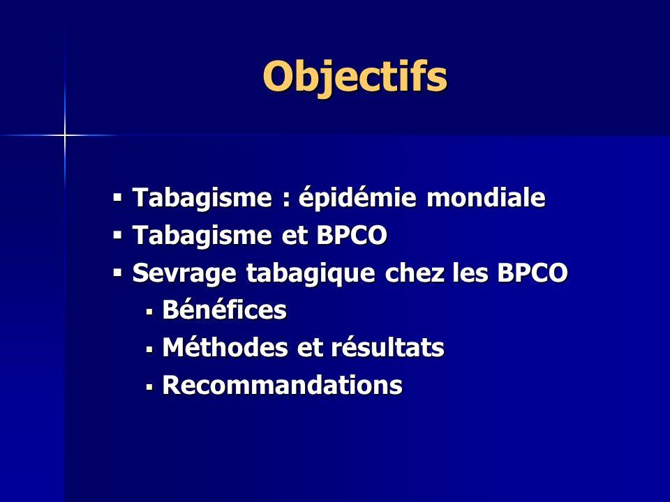 Objectifs Tabagisme : épidémie mondiale Tabagisme : épidémie mondiale Tabagisme et BPCO Tabagisme et BPCO Sevrage tabagique chez les BPCO Sevrage tabagique chez les BPCO Bénéfices Bénéfices Méthodes et résultats Méthodes et résultats Recommandations Recommandations