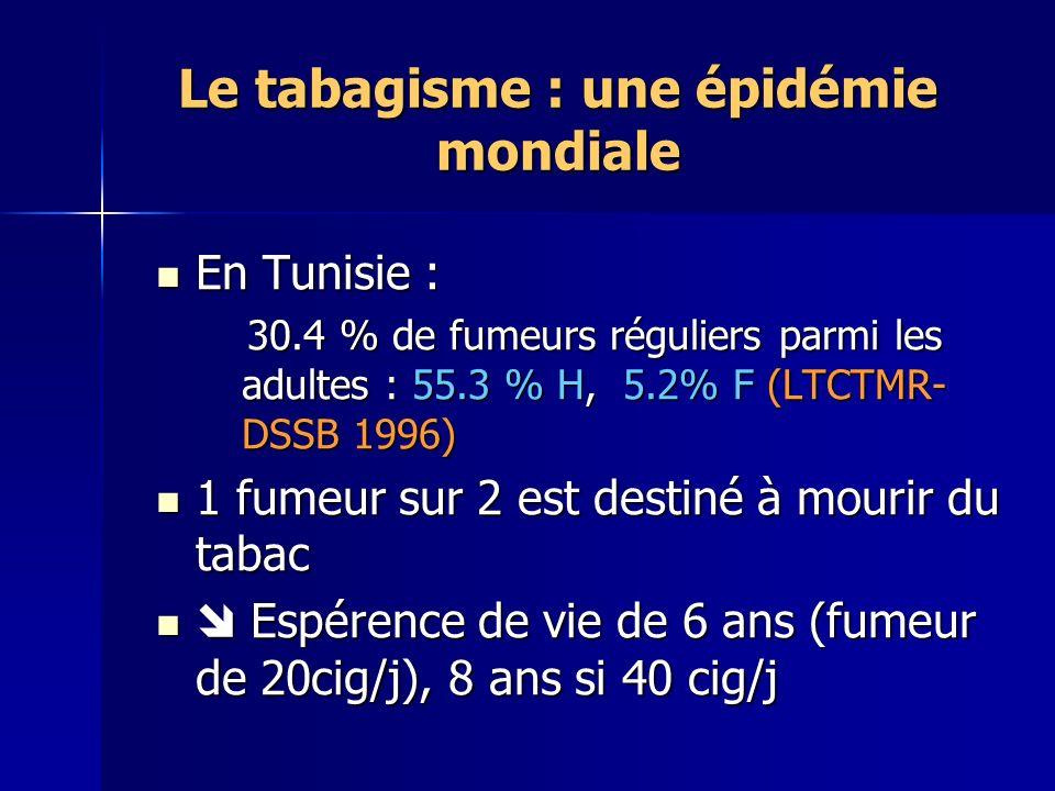 Le tabagisme : une épidémie mondiale En Tunisie : En Tunisie : 30.4 % de fumeurs réguliers parmi les adultes : 55.3 % H, 5.2% F (LTCTMR- DSSB 1996) 30.4 % de fumeurs réguliers parmi les adultes : 55.3 % H, 5.2% F (LTCTMR- DSSB 1996) 1 fumeur sur 2 est destiné à mourir du tabac 1 fumeur sur 2 est destiné à mourir du tabac Espérence de vie de 6 ans (fumeur de 20cig/j), 8 ans si 40 cig/j Espérence de vie de 6 ans (fumeur de 20cig/j), 8 ans si 40 cig/j