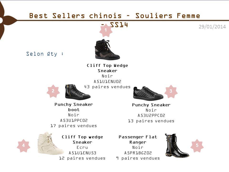 Best Sellers chinois – Souliers Femme – SS14 Selon Qty : 1 3 2 45 Cliff Top Wedge Sneaker Noir A51U1ENU02 43 paires vendues Punchy Sneaker Noir A53U2P