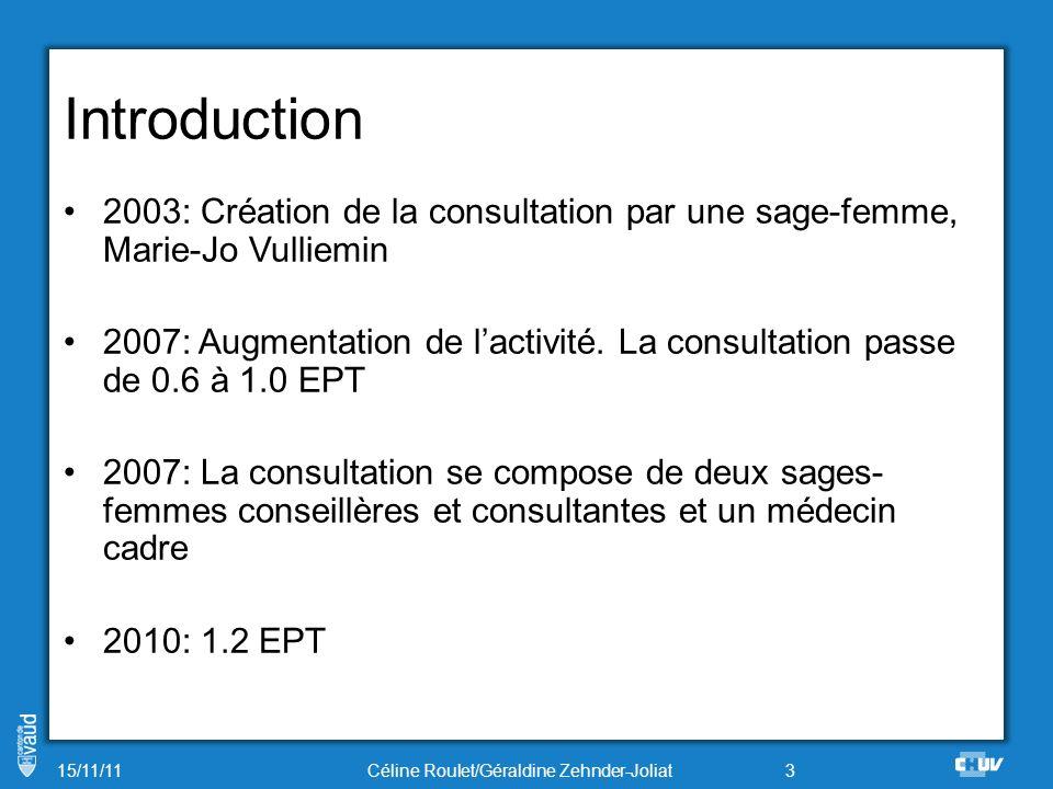 Introduction 2003: Création de la consultation par une sage-femme, Marie-Jo Vulliemin 2007: Augmentation de lactivité. La consultation passe de 0.6 à