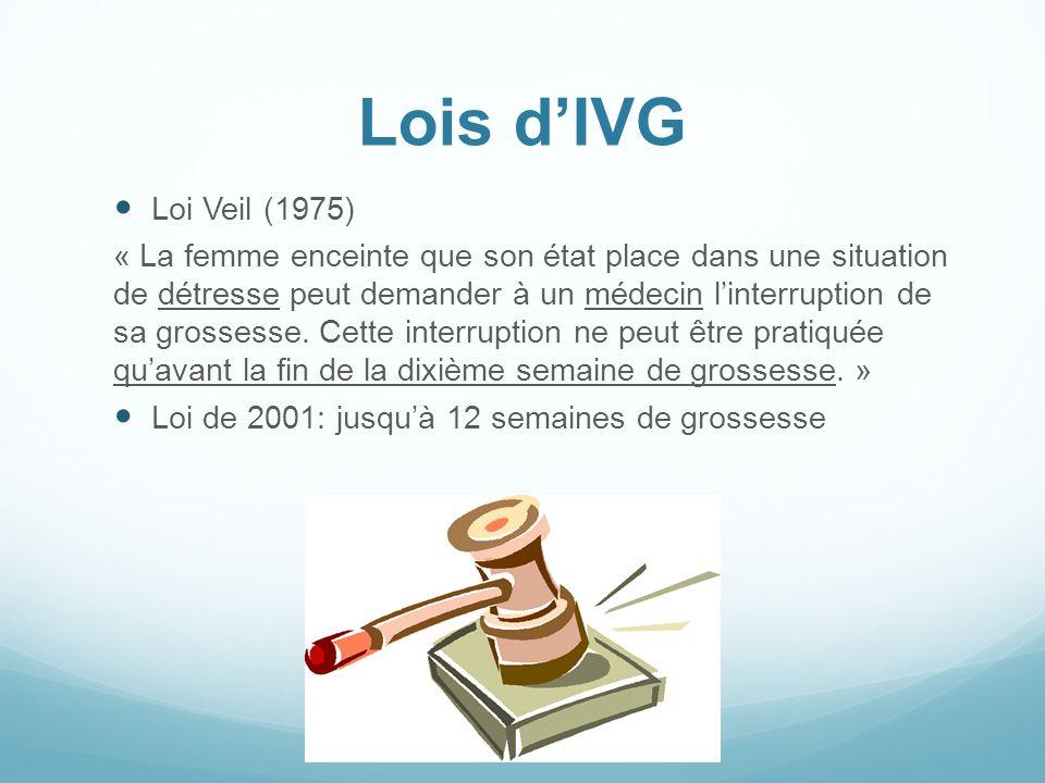 Lois dIVG Loi Veil (1975) « La femme enceinte que son état place dans une situation de détresse peut demander à un médecin linterruption de sa grosses