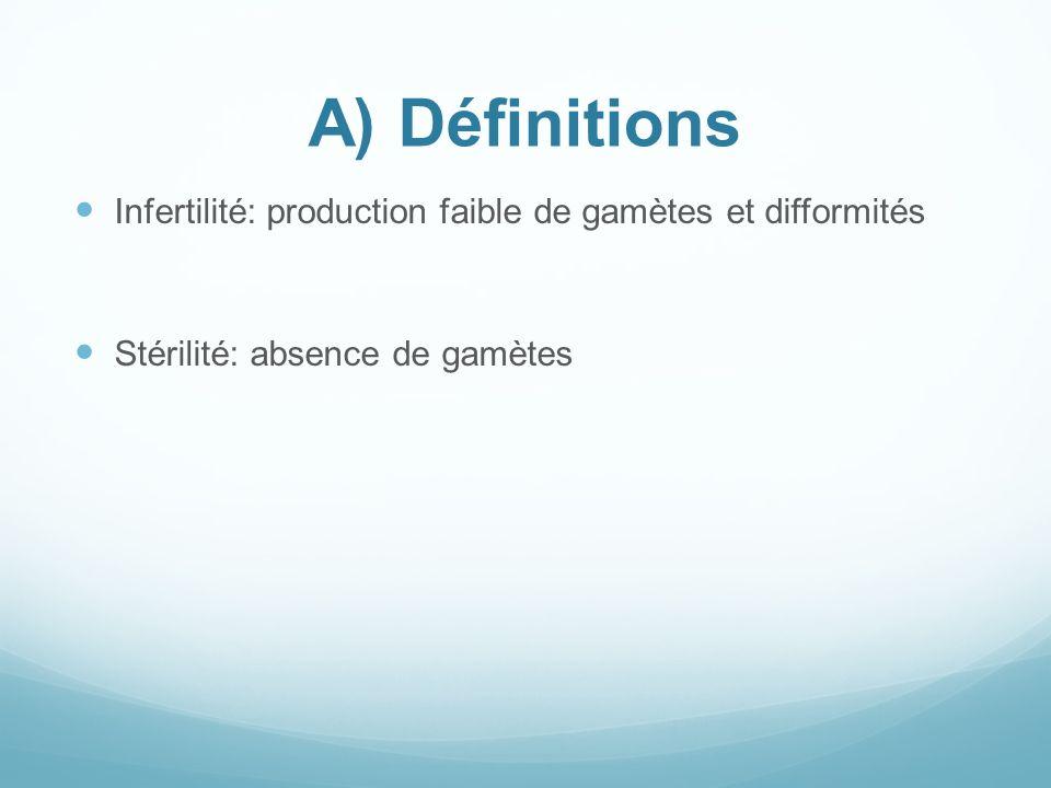 A) Définitions Infertilité: production faible de gamètes et difformités Stérilité: absence de gamètes