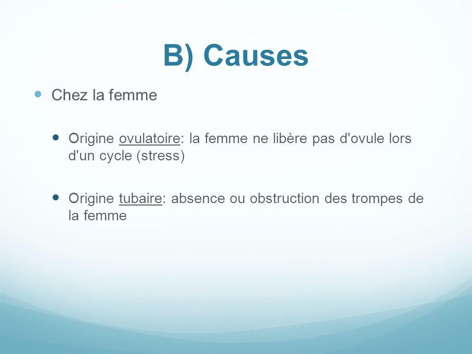 B) Causes Chez la femme Origine ovulatoire: la femme ne libère pas d'ovule lors d'un cycle (stress) Origine tubaire: absence ou obstruction des trompe