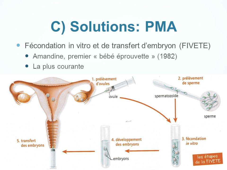 C) Solutions: PMA Fécondation in vitro et de transfert dembryon (FIVETE) Amandine, premier « bébé éprouvette » (1982) La plus courante