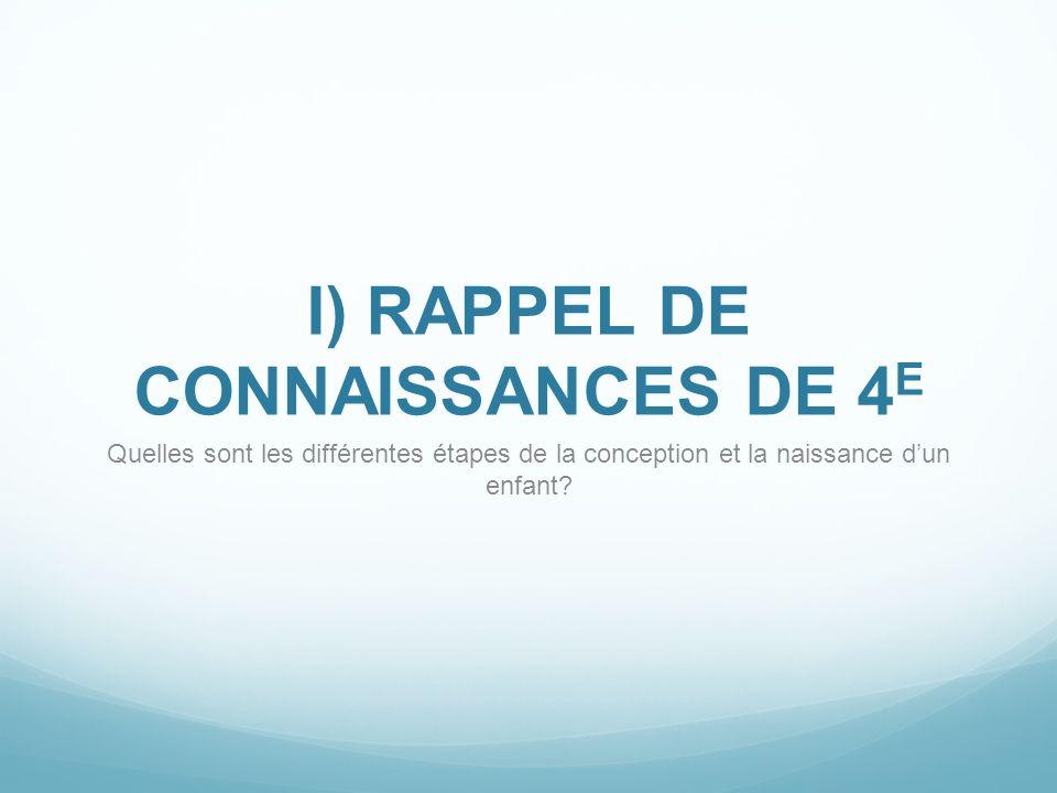 I) RAPPEL DE CONNAISSANCES DE 4 E Quelles sont les différentes étapes de la conception et la naissance dun enfant?