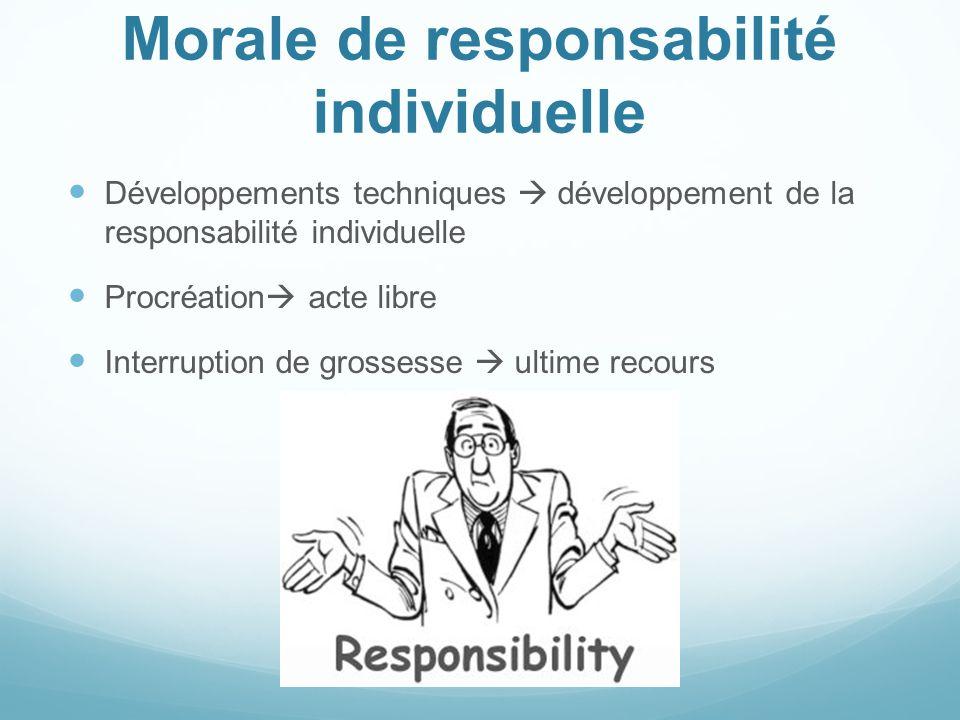 Morale de responsabilité individuelle Développements techniques développement de la responsabilité individuelle Procréation acte libre Interruption de