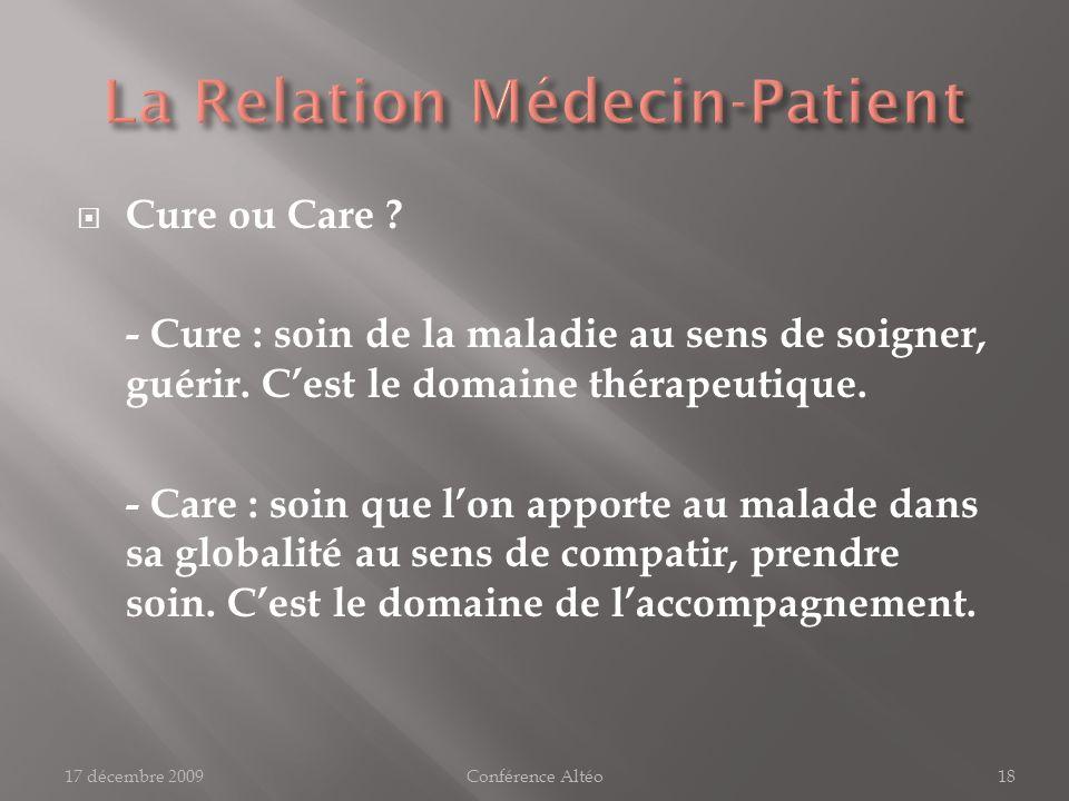 PATIENT Ressenti du patient : Il se considère comme : MEDECIN MaladeBien portant Le médecin sent son Patient : Malade Domaine médical Strict.