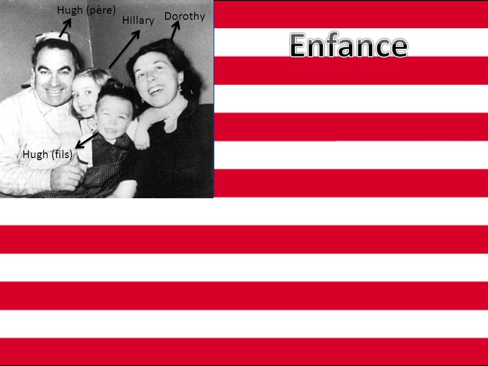 Naissance: 1947 Park Ridge en banlieue de Chicago Famille: Hugh Rodham (père) et Dorothy Howell (mère) Hugh et Tony (frères) Hillary Hugh (père) Dorot