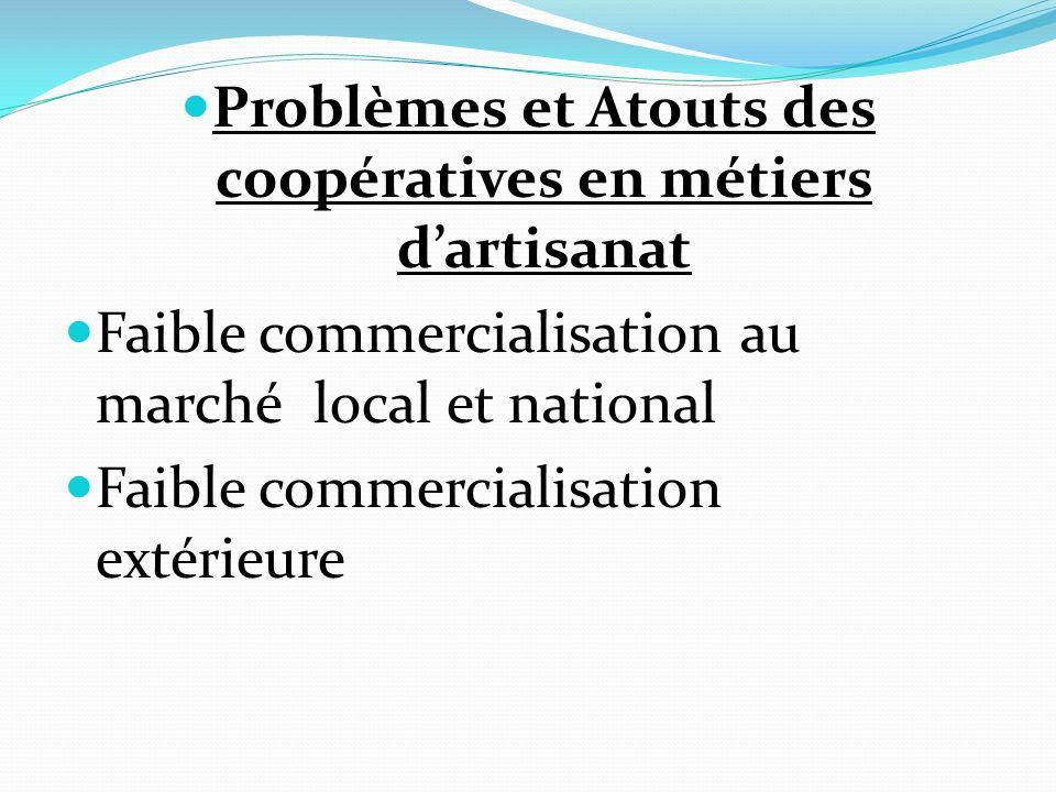 Problèmes et Atouts des coopératives en métiers dartisanat Faible commercialisation au marché local et national Faible commercialisation extérieure
