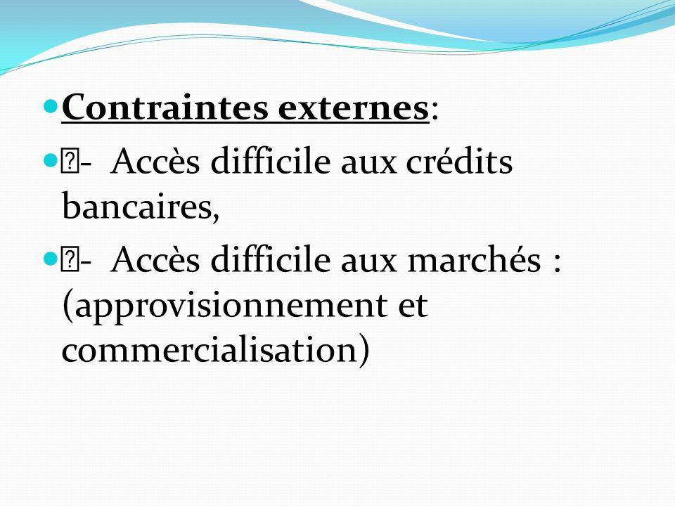 Contraintes externes: —- Accès difficile aux crédits bancaires, —- Accès difficile aux marchés : (approvisionnement et commercialisation)