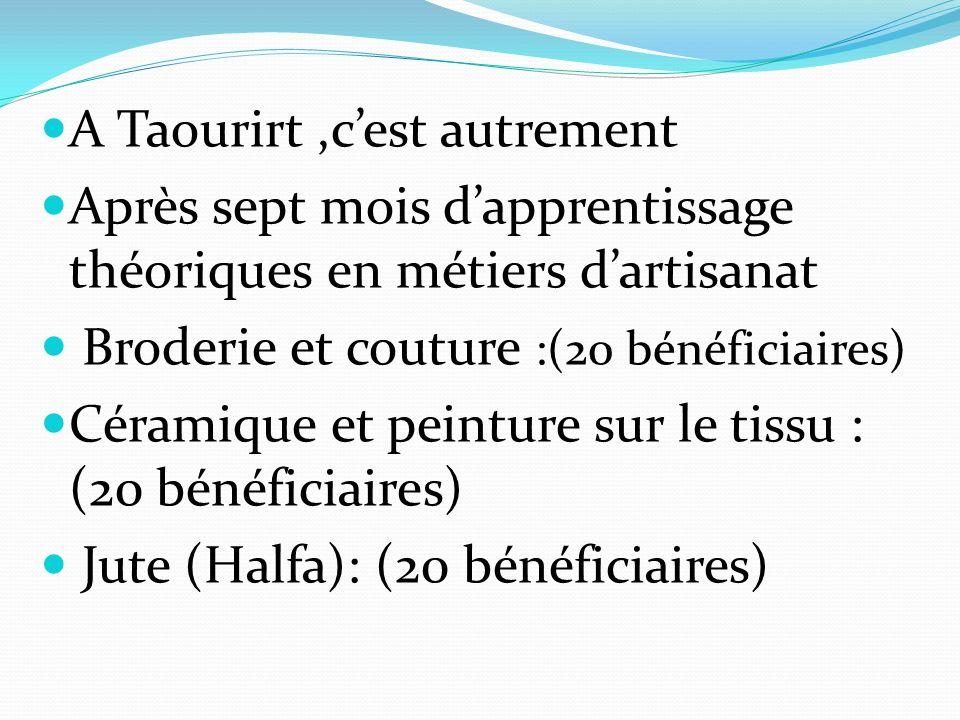 A Taourirt,cest autrement Après sept mois dapprentissage théoriques en métiers dartisanat Broderie et couture :(20 bénéficiaires) Céramique et peintur