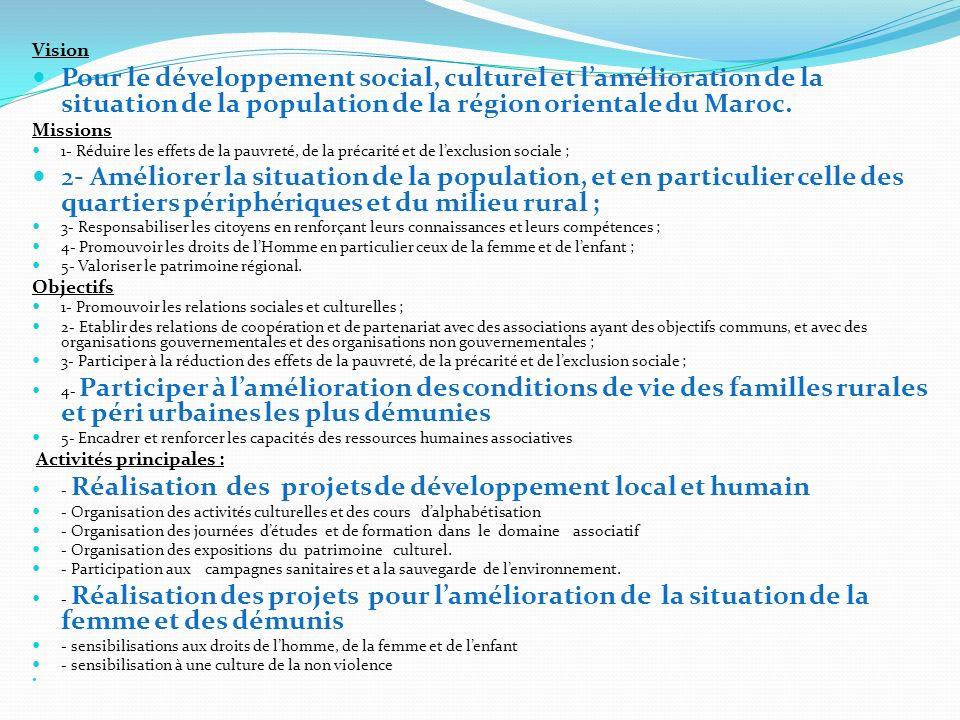Vision Pour le développement social, culturel et lamélioration de la situation de la population de la région orientale du Maroc. Missions 1- Réduire l