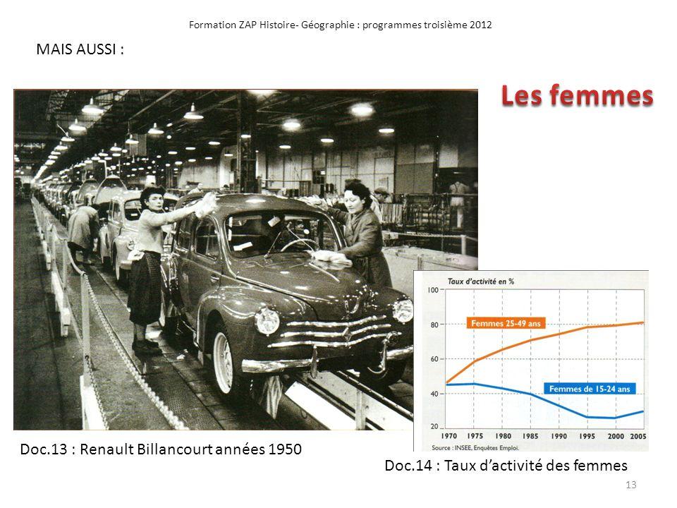 Formation ZAP Histoire- Géographie : programmes troisième 2012 Doc.13 : Renault Billancourt années 1950 Doc.14 : Taux dactivité des femmes MAIS AUSSI