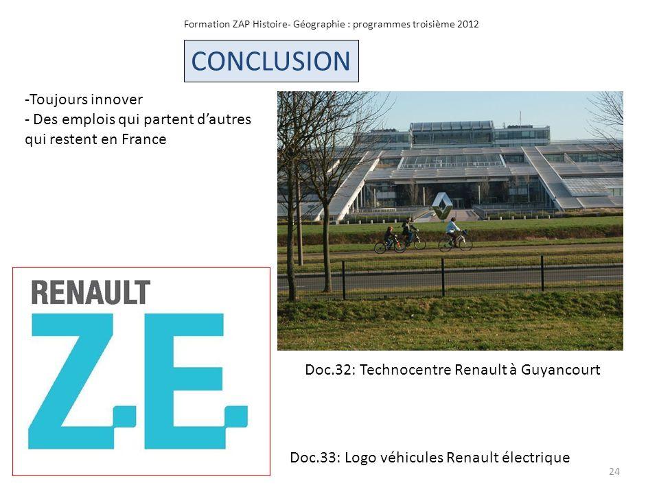 Formation ZAP Histoire- Géographie : programmes troisième 2012 Doc.32: Technocentre Renault à Guyancourt CONCLUSION -Toujours innover - Des emplois qu