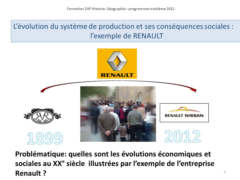 25 Proposition dexploitation pédagogique de lexemple de Renault Faire compléter un tableau au fur et à mesure permettant de distinguer -Lévolution des structures de lentreprise -Lévolution des systèmes de production -Lévolution sociale