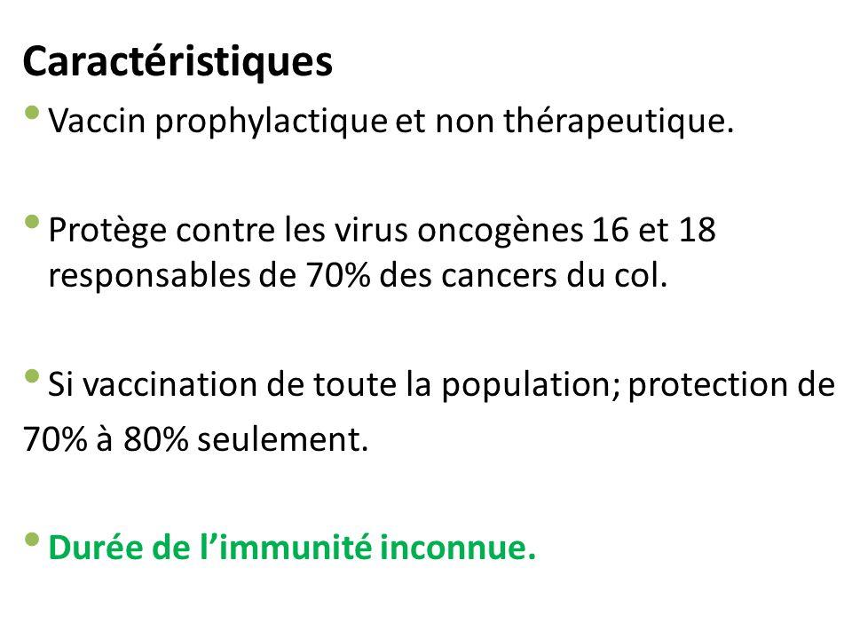Caractéristiques Vaccin prophylactique et non thérapeutique. Protège contre les virus oncogènes 16 et 18 responsables de 70% des cancers du col. Si va