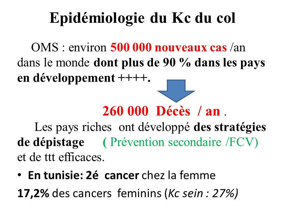 Epidémiologie du Kc du col OMS : environ 500 000 nouveaux cas /an dans le monde dont plus de 90 % dans les pays en développement ++++. 260 000 Décès /
