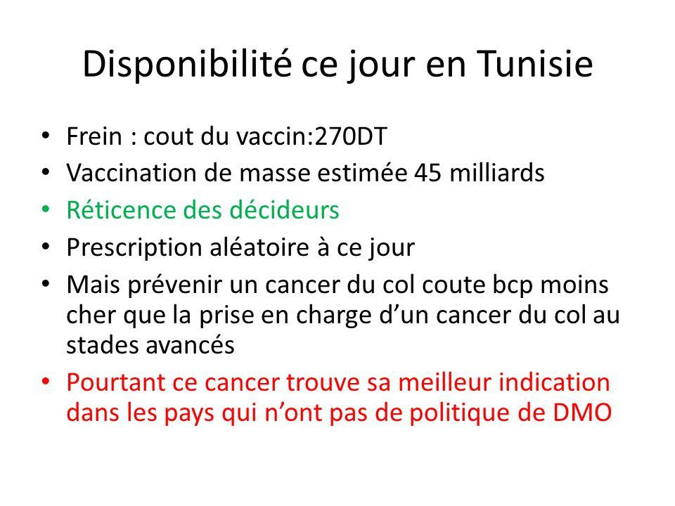 Disponibilité ce jour en Tunisie Frein : cout du vaccin:270DT Vaccination de masse estimée 45 milliards Réticence des décideurs Prescription aléatoire