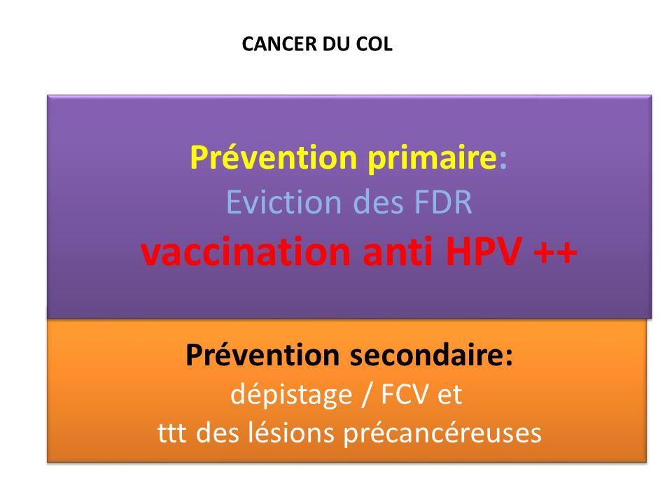 Prévention secondaire: dépistage / FCV et ttt des lésions précancéreuses Prévention secondaire: dépistage / FCV et ttt des lésions précancéreuses Prév