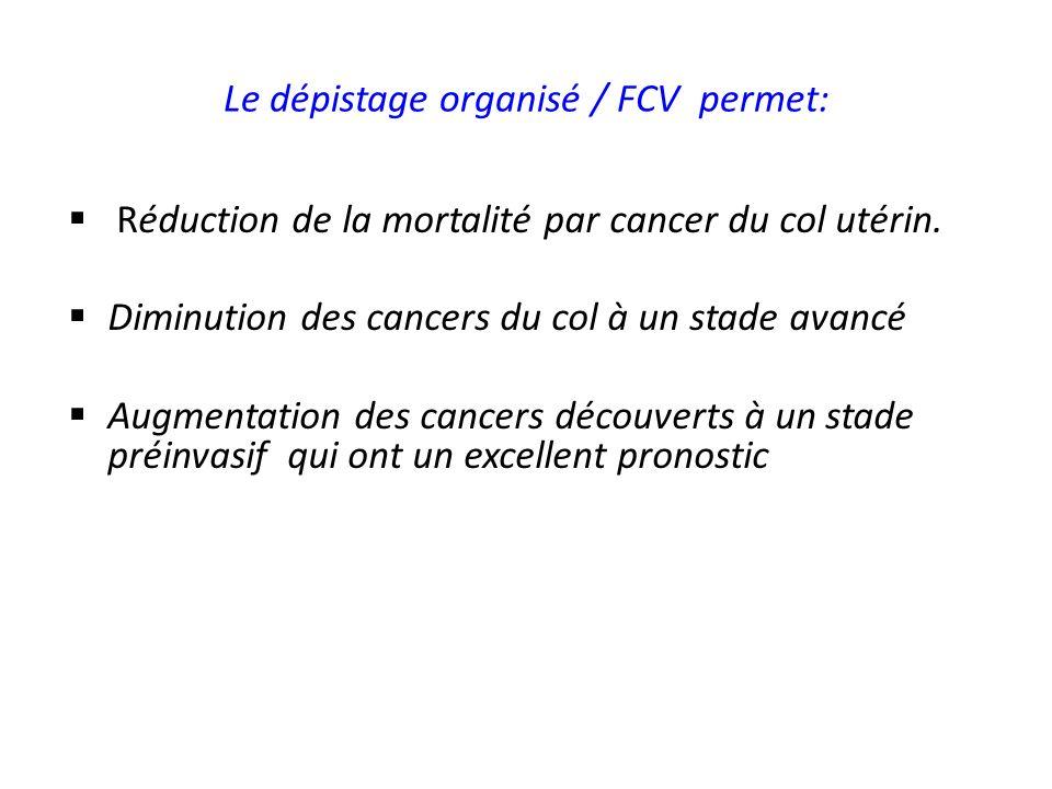 Le dépistage organisé / FCV permet: Réduction de la mortalité par cancer du col utérin. Diminution des cancers du col à un stade avancé Augmentation d