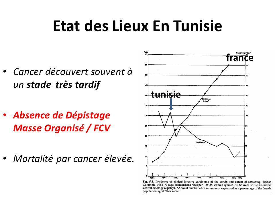 Etat des Lieux En Tunisie Cancer découvert souvent à un stade très tardif Absence de Dépistage Masse Organisé / FCV Mortalité par cancer élevée. tunis