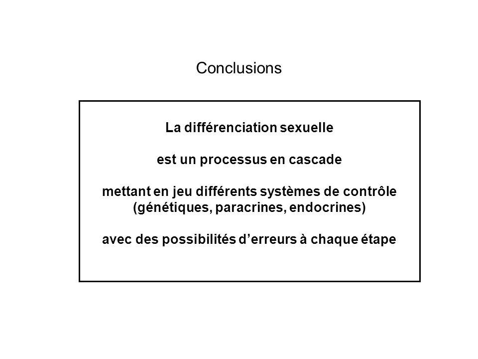 Conclusions La différenciation sexuelle est un processus en cascade mettant en jeu différents systèmes de contrôle (génétiques, paracrines, endocrines