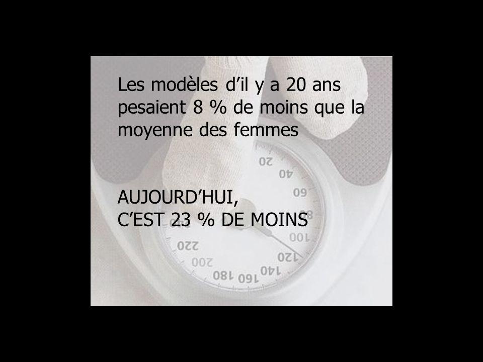 Les modèles dil y a 20 ans pesaient 8 % de moins que la moyenne des femmes AUJOURDHUI, CEST 23 % DE MOINS