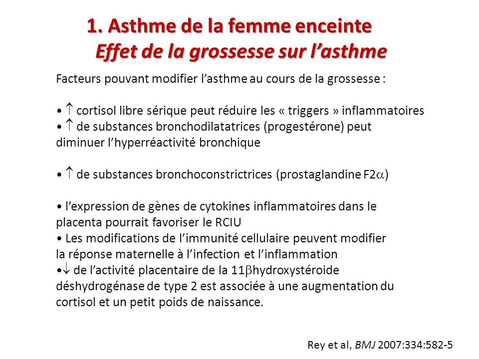 1. Asthme de la femme enceinte Effet de la grossesse sur lasthme Effet de la grossesse sur lasthme Facteurs pouvant modifier lasthme au cours de la gr
