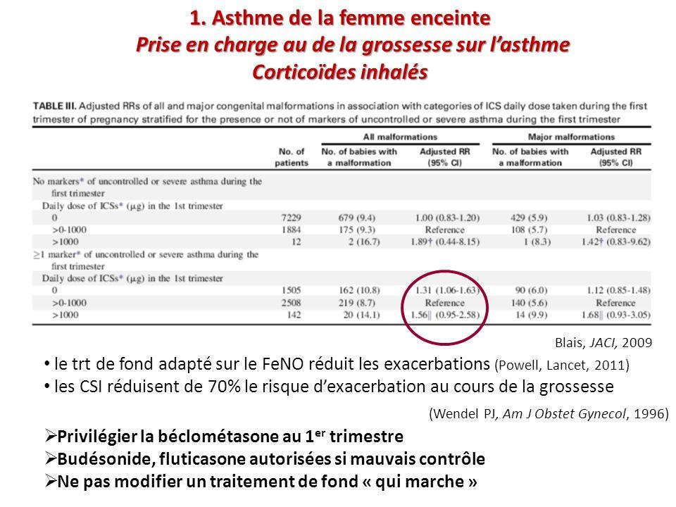 le trt de fond adapté sur le FeNO réduit les exacerbations (Powell, Lancet, 2011) les CSI réduisent de 70% le risque dexacerbation au cours de la gros