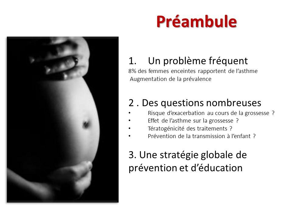 Préambule 1.Un problème fréquent 8% des femmes enceintes rapportent de lasthme Augmentation de la prévalence 2. Des questions nombreuses Risque dexace