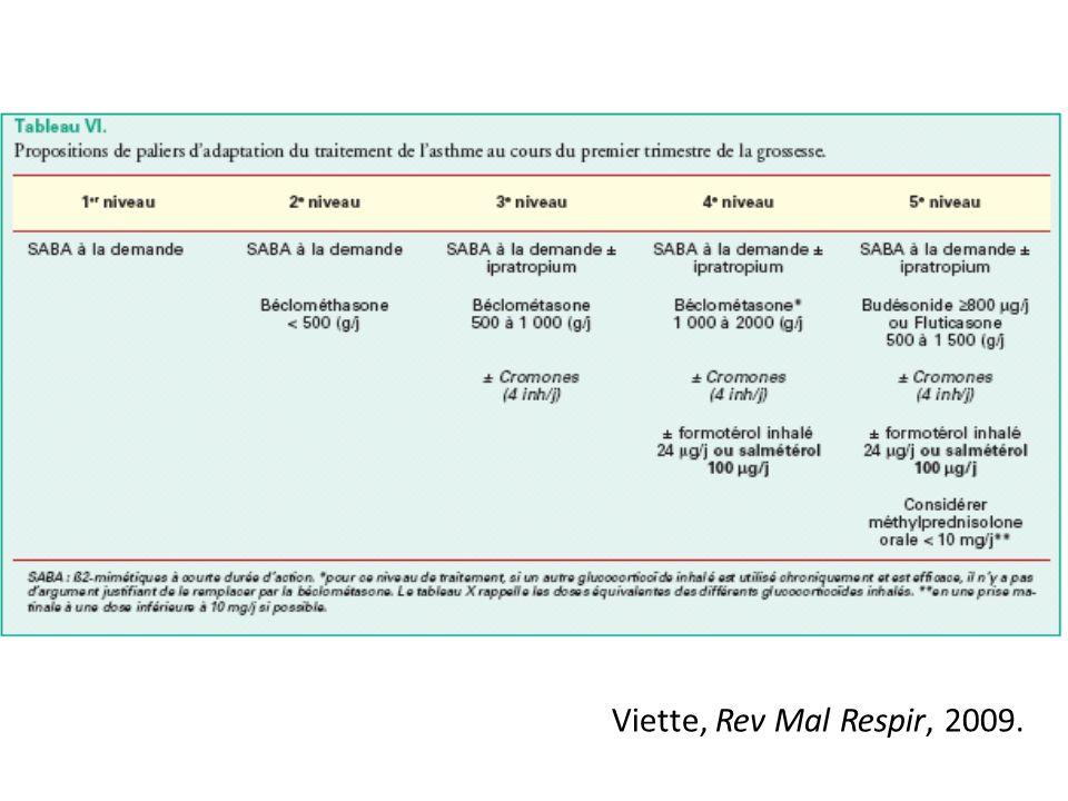Viette, Rev Mal Respir, 2009.