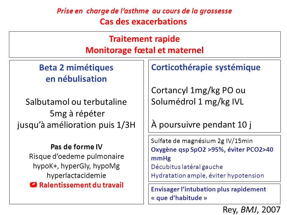 Beta 2 mimétiques en nébulisation Salbutamol ou terbutaline 5mg à répéter jusquà amélioration puis 1/3H Pas de forme IV Risque doedeme pulmonaire hypo
