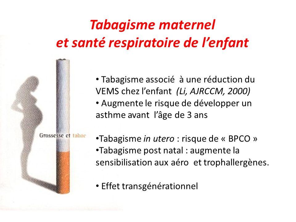 Tabagisme maternel et santé respiratoire de lenfant Tabagisme associé à une réduction du VEMS chez lenfant (Li, AJRCCM, 2000) Augmente le risque de dé