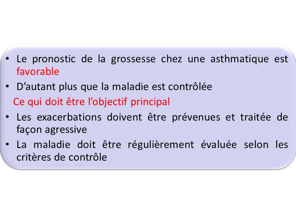 Le pronostic de la grossesse chez une asthmatique est favorable Dautant plus que la maladie est contrôlée Ce qui doit être lobjectif principal Les exa